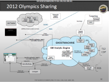 GCHQ Ghostmachine New Edward Snowden NSA Leaks