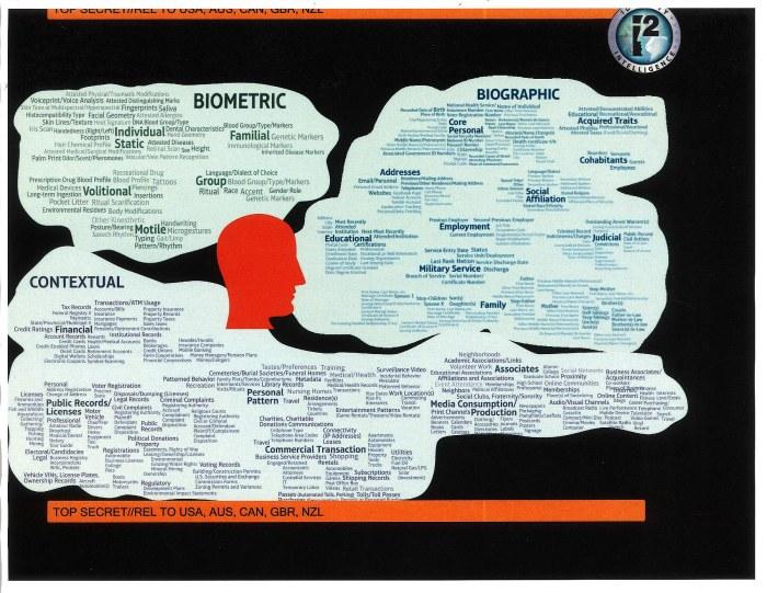 Edward Snowden identity intelligence nsa leaks